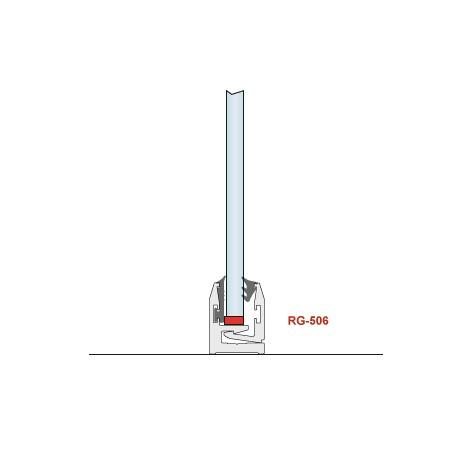 Glasningsklossar RG-506